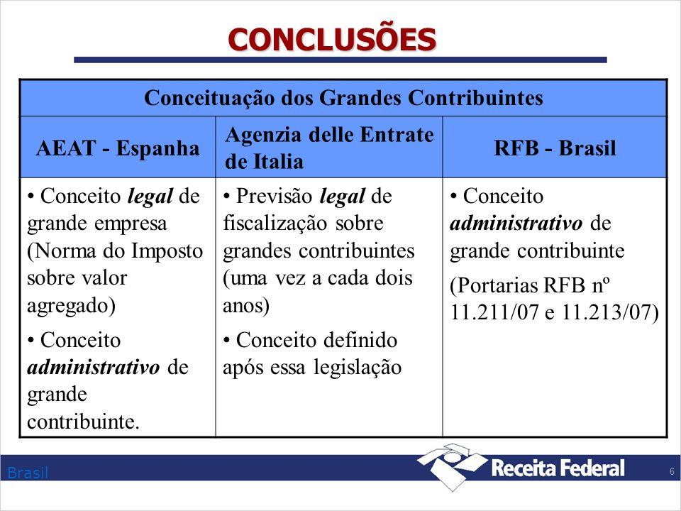 Conceituação dos Grandes Contribuintes