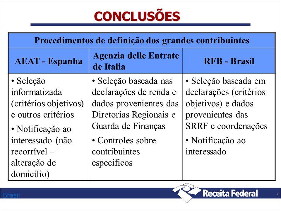Procedimentos de definição dos grandes contribuintes