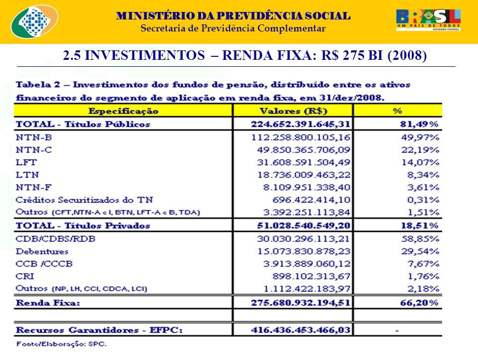 2.5 INVESTIMENTOS – RENDA FIXA: R$ 275 BI (2008)