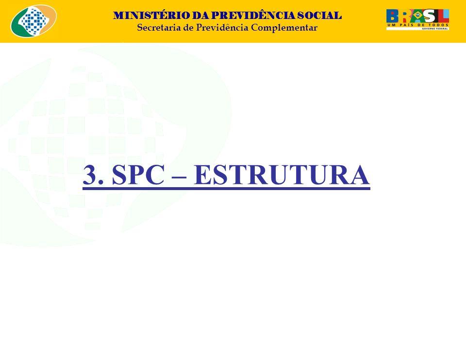 3. SPC – ESTRUTURA