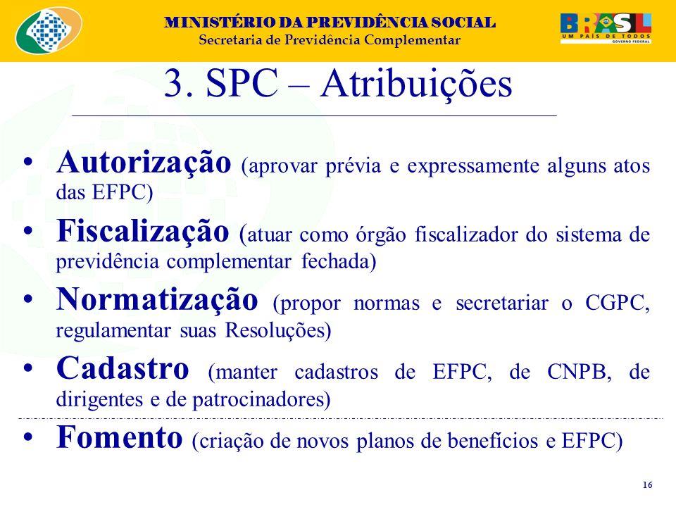 3. SPC – AtribuiçõesAutorização (aprovar prévia e expressamente alguns atos das EFPC)