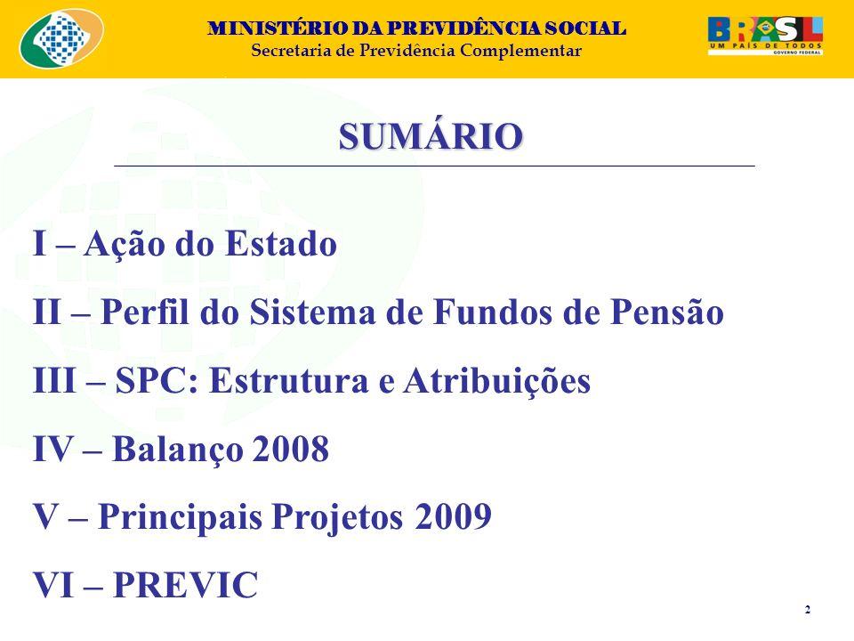 II – Perfil do Sistema de Fundos de Pensão