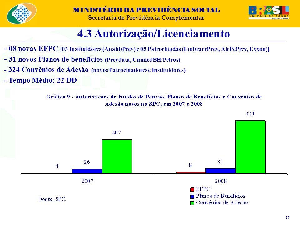 4.3 Autorização/Licenciamento