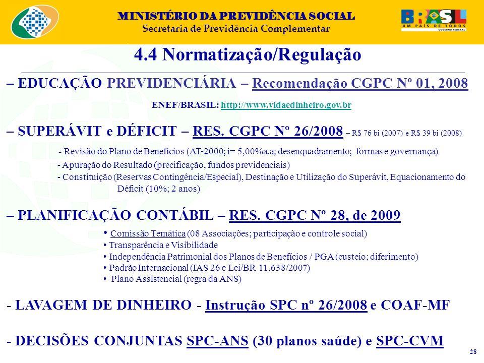 4.4 Normatização/Regulação
