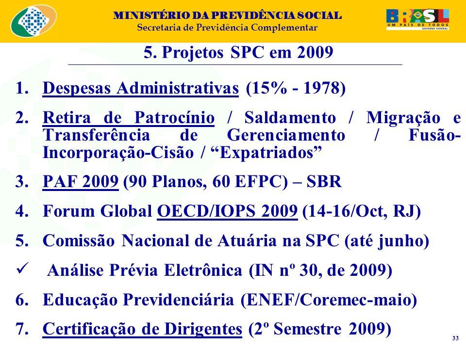Despesas Administrativas (15% - 1978)