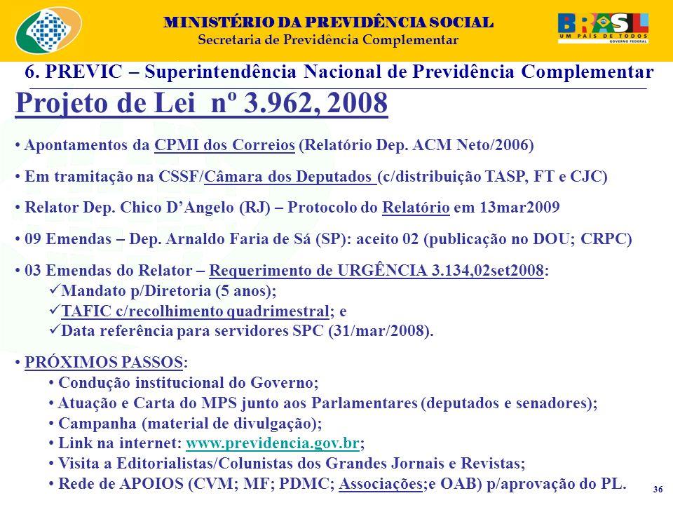 6. PREVIC – Superintendência Nacional de Previdência Complementar
