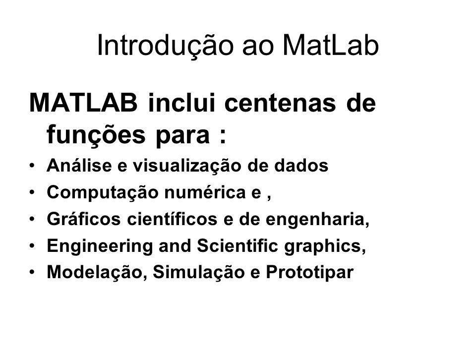 Introdução ao MatLab MATLAB inclui centenas de funções para :