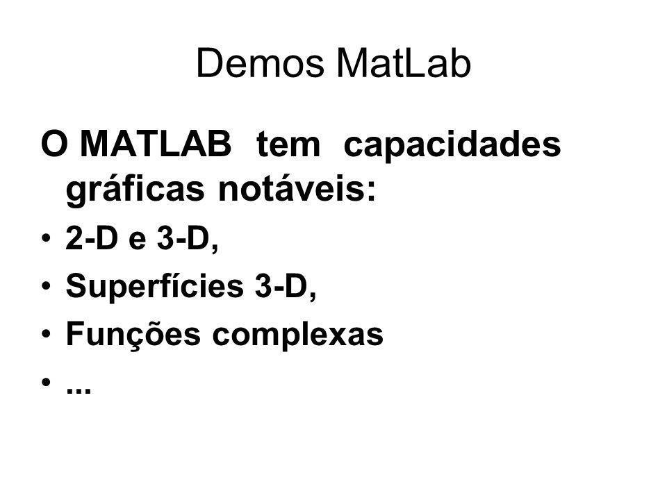 Demos MatLab O MATLAB tem capacidades gráficas notáveis: 2-D e 3-D,