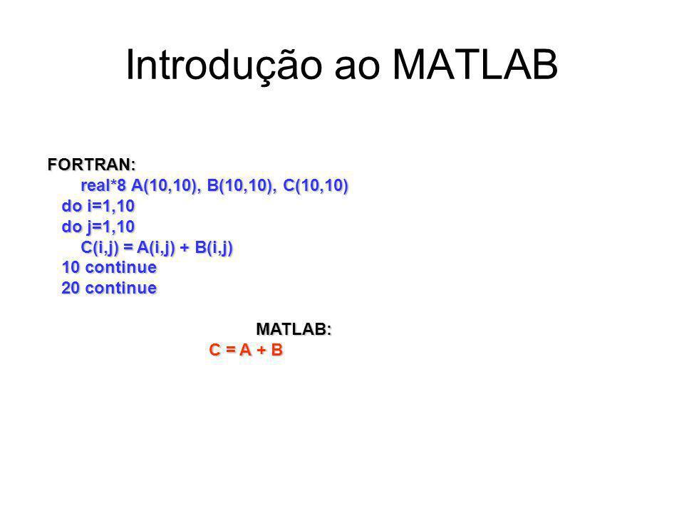 Introdução ao MATLAB FORTRAN: