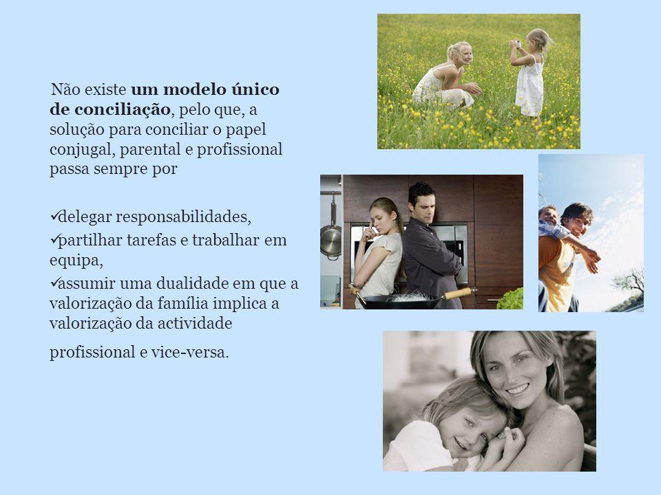 Não existe um modelo único de conciliação, pelo que, a solução para conciliar o papel conjugal, parental e profissional passa sempre por