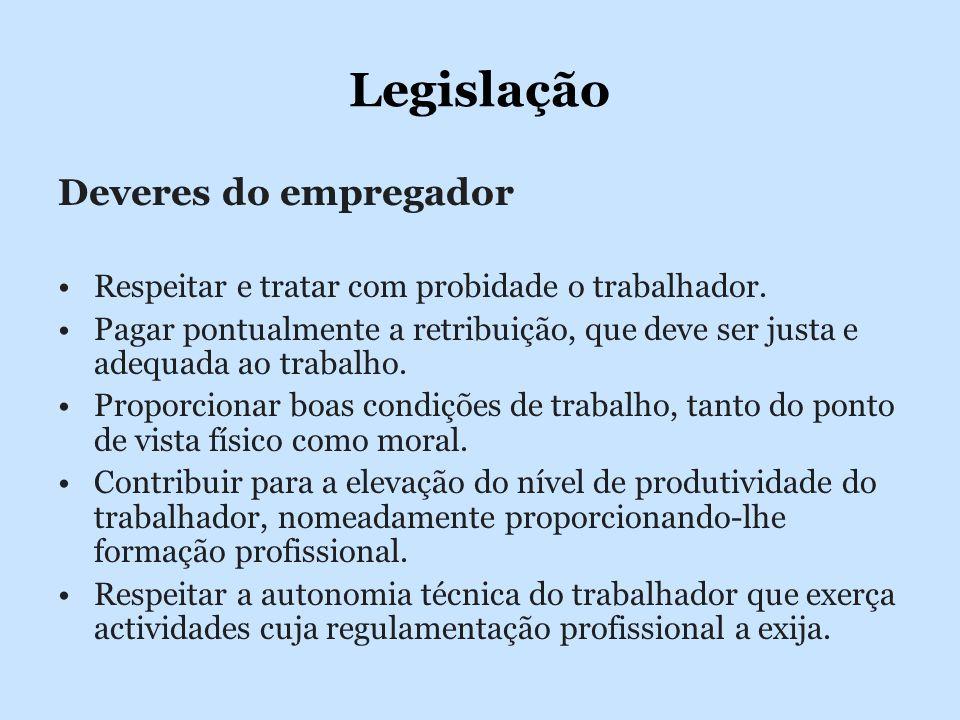 Legislação Deveres do empregador