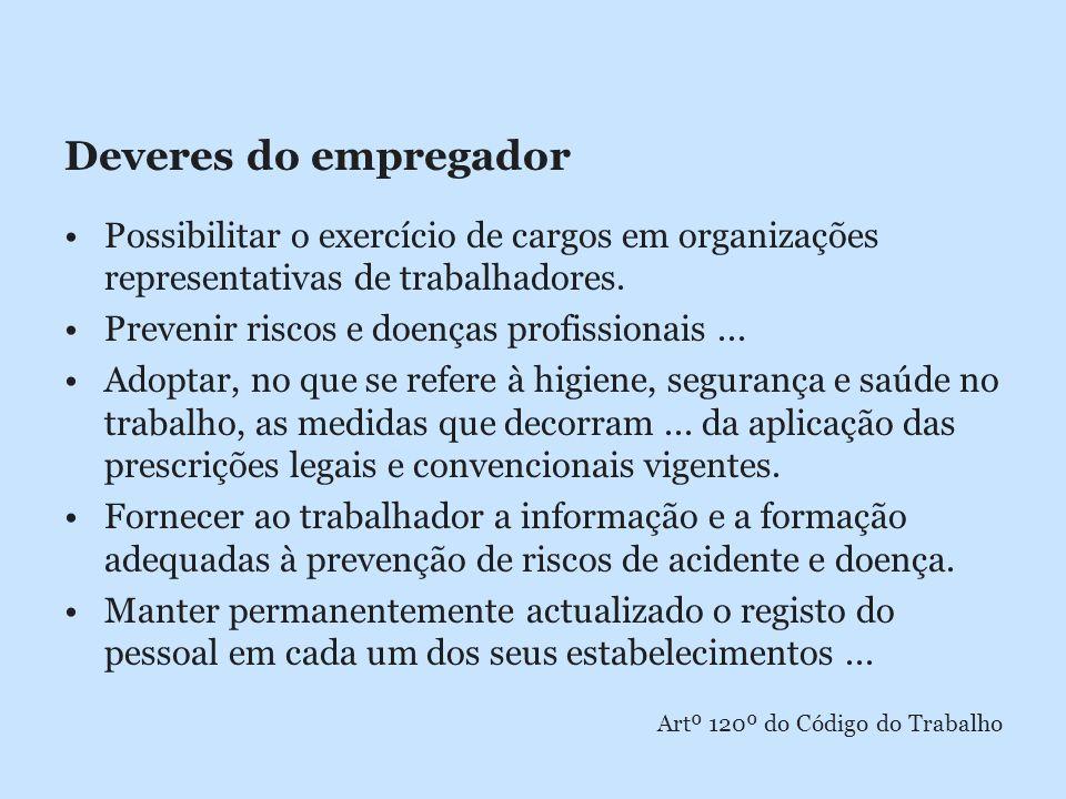 Deveres do empregador Possibilitar o exercício de cargos em organizações representativas de trabalhadores.