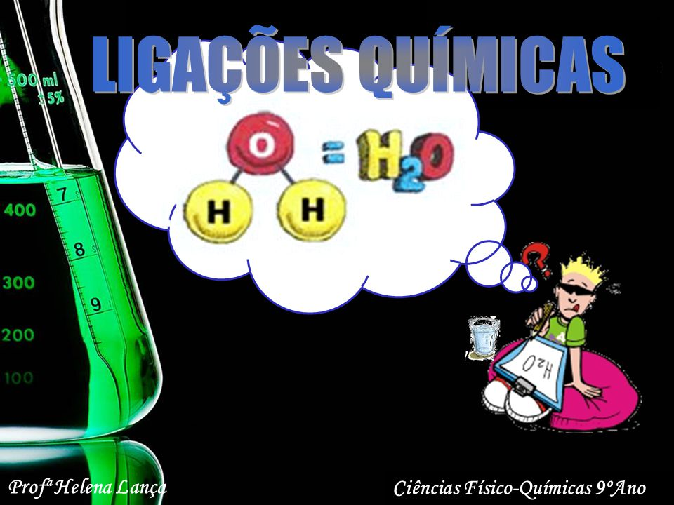 LIGAÇÕES QUÍMICAS Profª Helena Lança Ciências Físico-Químicas 9ºAno