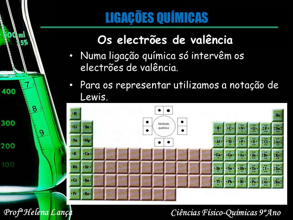 Os electrões de valência