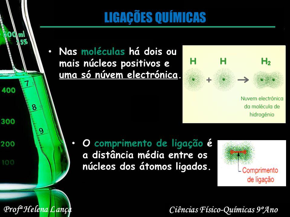 LIGAÇÕES QUÍMICAS Nas moléculas há dois ou mais núcleos positivos e uma só núvem electrónica.