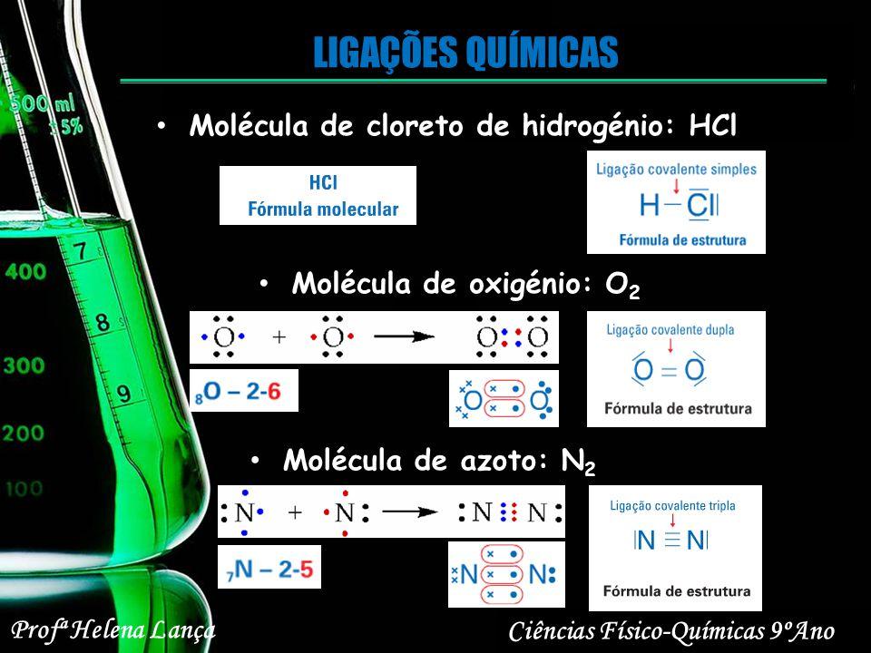 LIGAÇÕES QUÍMICAS Molécula de cloreto de hidrogénio: HCl