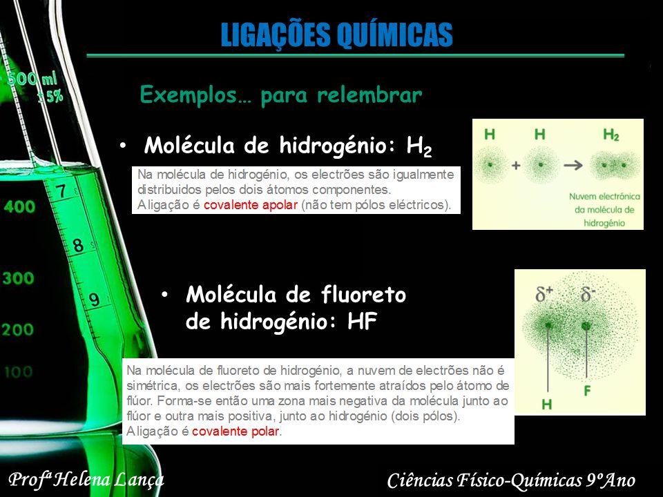 LIGAÇÕES QUÍMICAS Exemplos… para relembrar Molécula de hidrogénio: H2