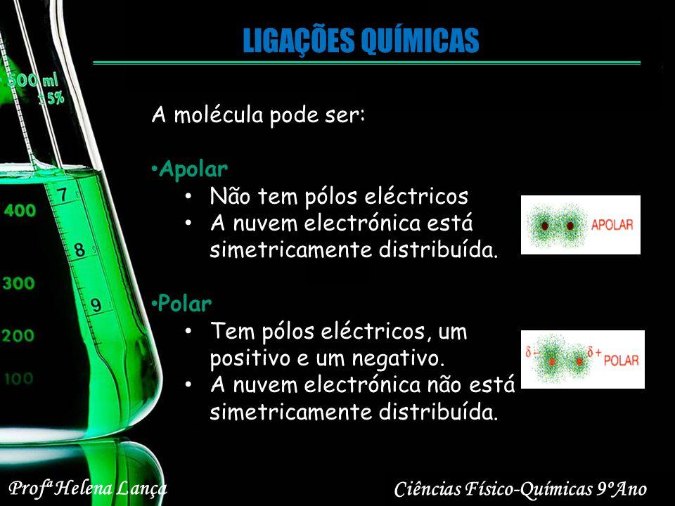 LIGAÇÕES QUÍMICAS A molécula pode ser: Apolar Não tem pólos eléctricos