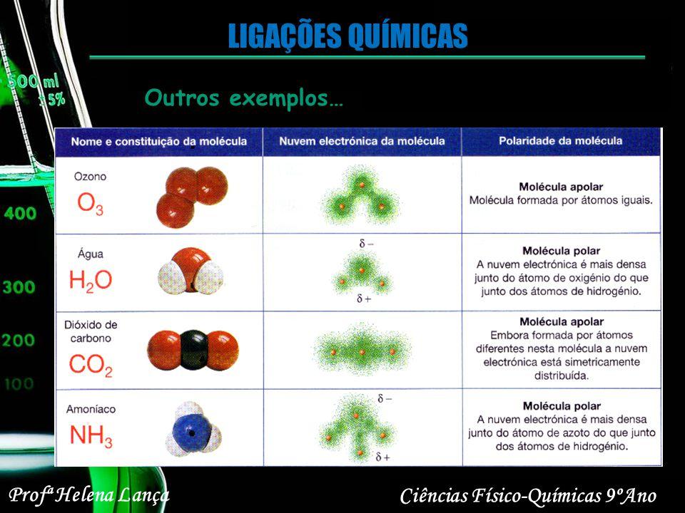 LIGAÇÕES QUÍMICAS Outros exemplos… Profª Helena Lança