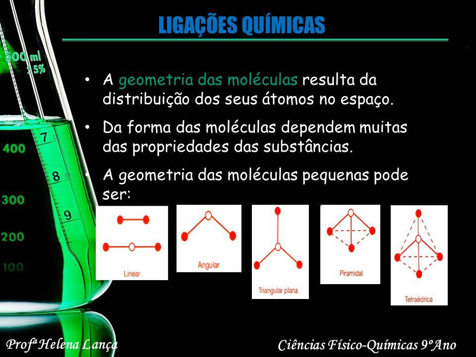 LIGAÇÕES QUÍMICAS A geometria das moléculas resulta da distribuição dos seus átomos no espaço.