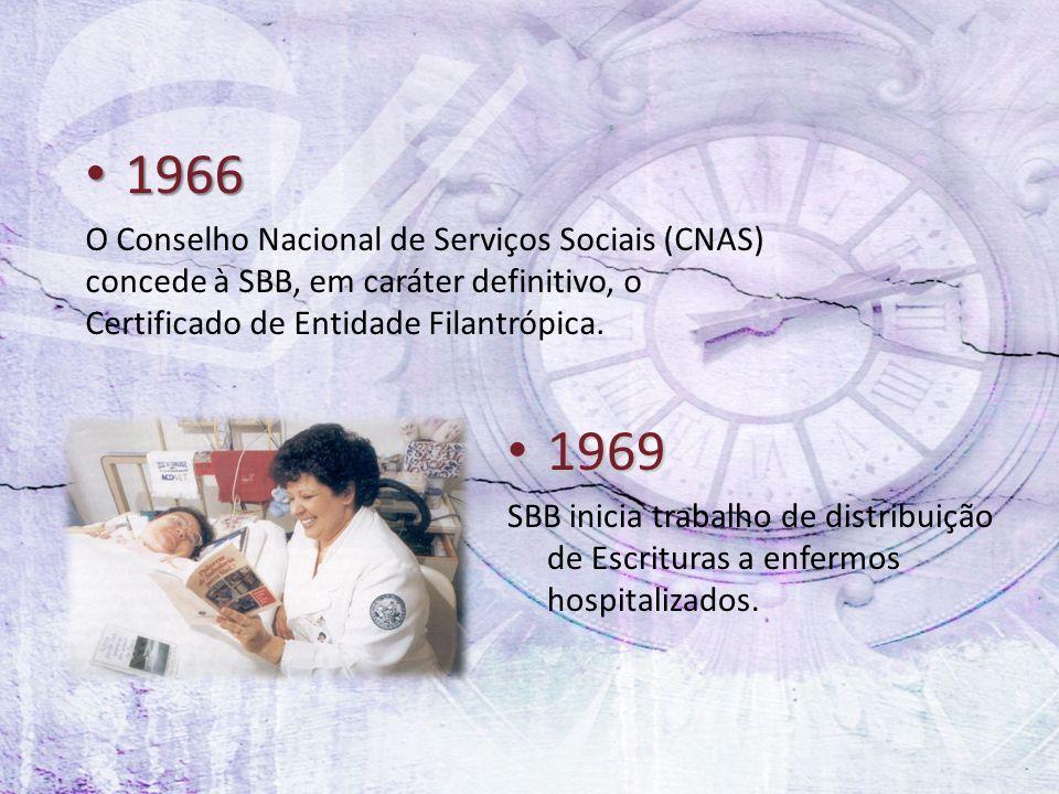 1966 O Conselho Nacional de Serviços Sociais (CNAS) concede à SBB, em caráter definitivo, o Certificado de Entidade Filantrópica.