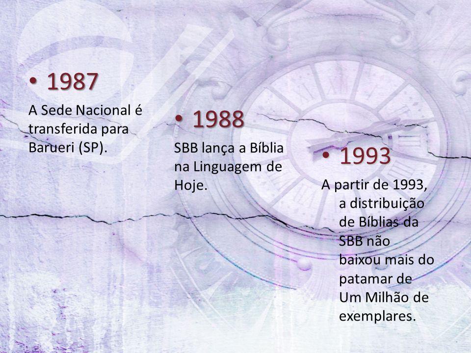 1987 1988 1993 A Sede Nacional é transferida para Barueri (SP).
