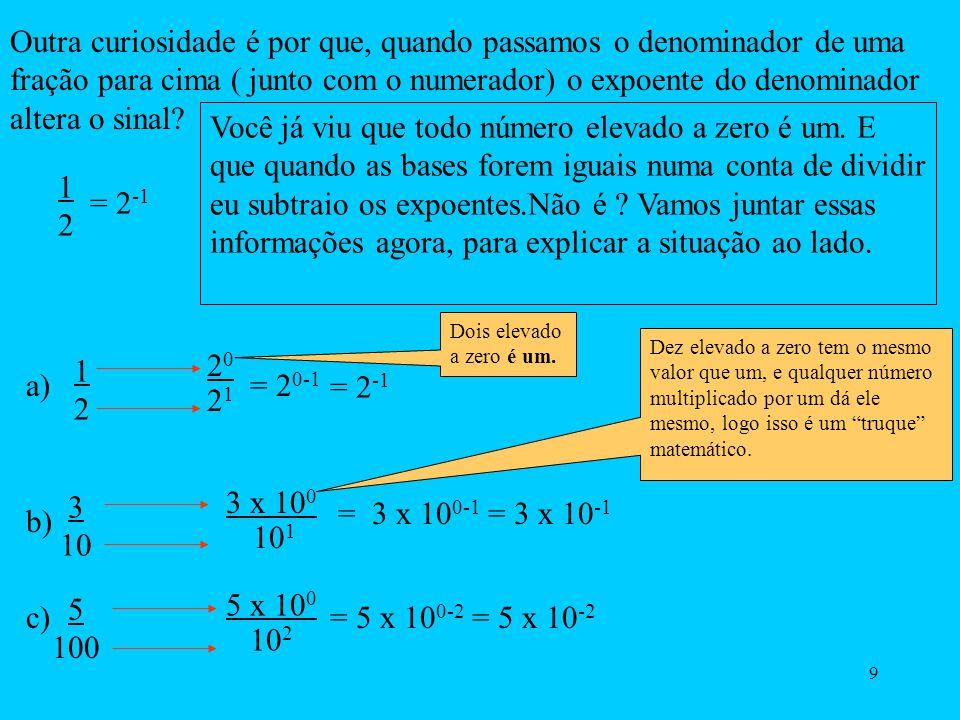 Outra curiosidade é por que, quando passamos o denominador de uma fração para cima ( junto com o numerador) o expoente do denominador altera o sinal