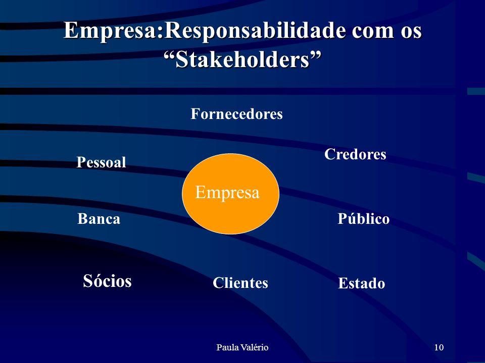 Empresa:Responsabilidade com os Stakeholders
