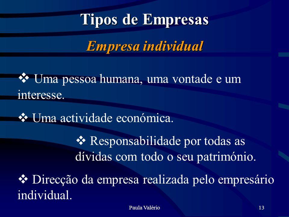 Tipos de Empresas Empresa individual