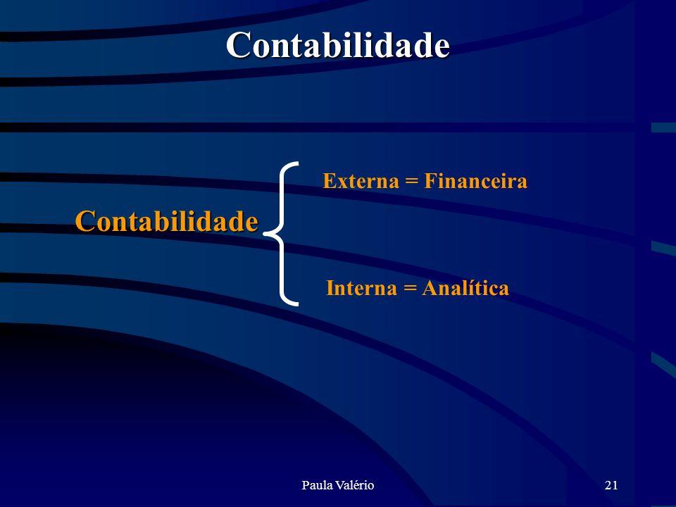 Contabilidade Contabilidade Externa = Financeira Interna = Analítica