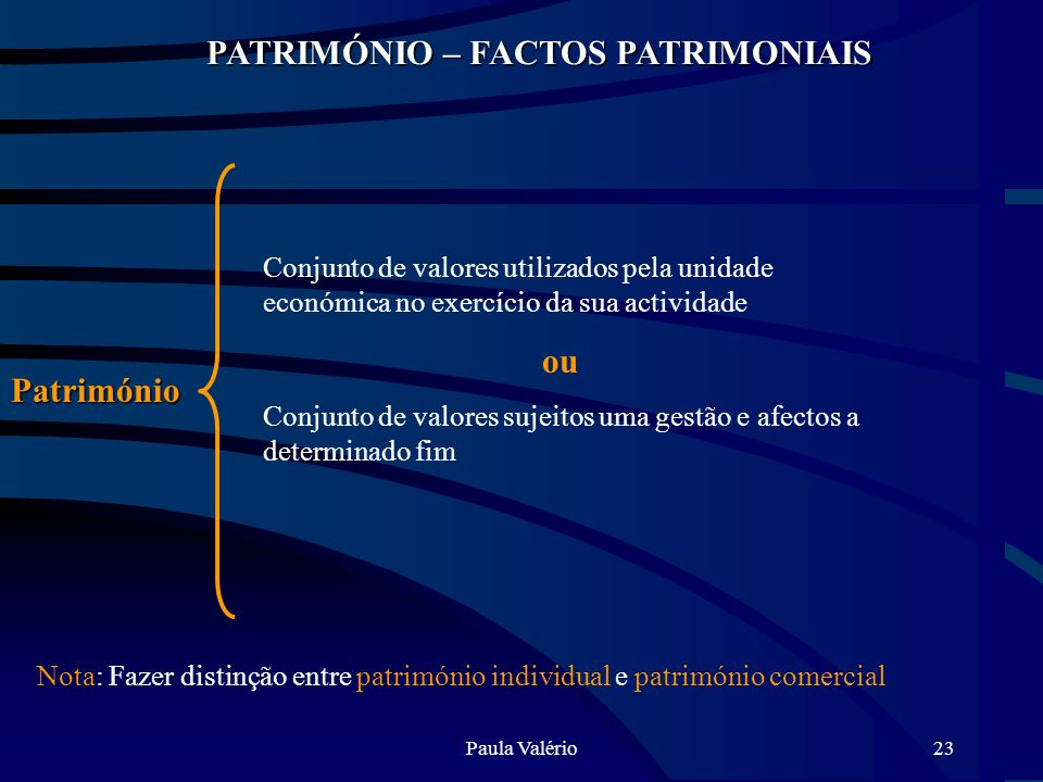 PATRIMÓNIO – FACTOS PATRIMONIAIS