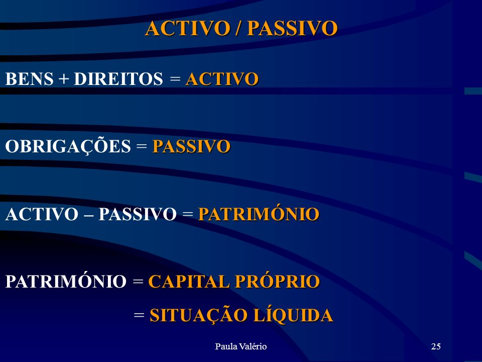 ACTIVO / PASSIVO BENS + DIREITOS = ACTIVO OBRIGAÇÕES = PASSIVO