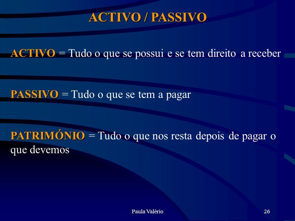 ACTIVO / PASSIVOACTIVO = Tudo o que se possui e se tem direito a receber. PASSIVO = Tudo o que se tem a pagar.