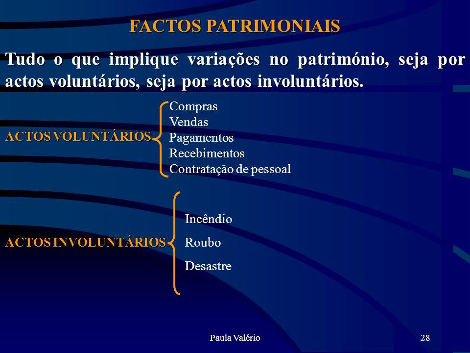 FACTOS PATRIMONIAISTudo o que implique variações no património, seja por actos voluntários, seja por actos involuntários.