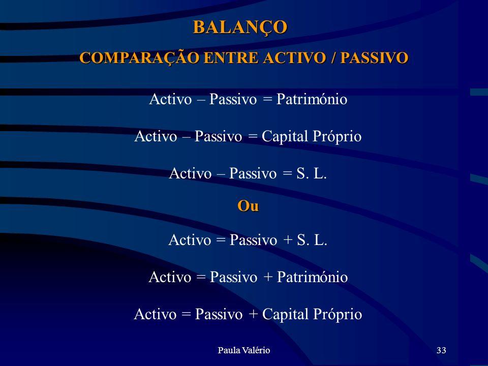 COMPARAÇÃO ENTRE ACTIVO / PASSIVO