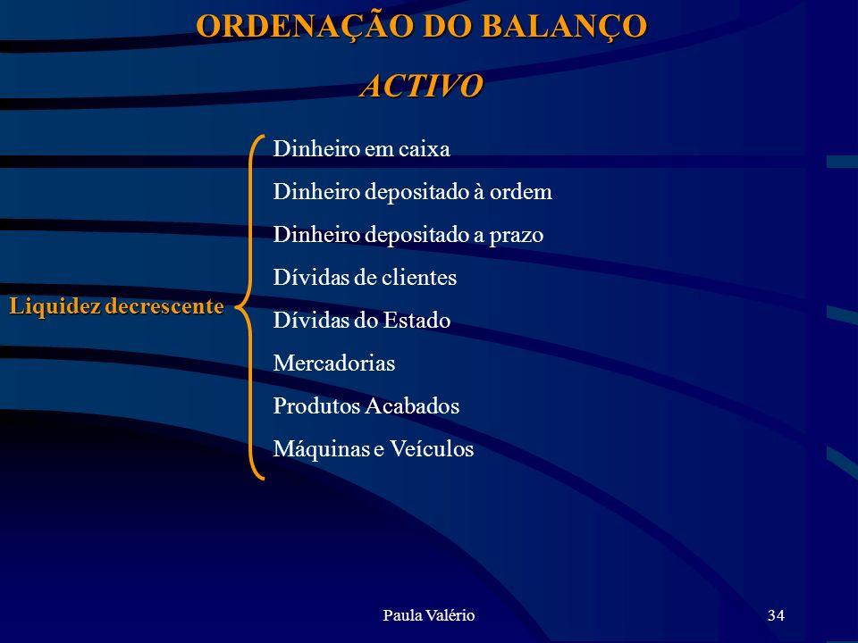 ORDENAÇÃO DO BALANÇO ACTIVO