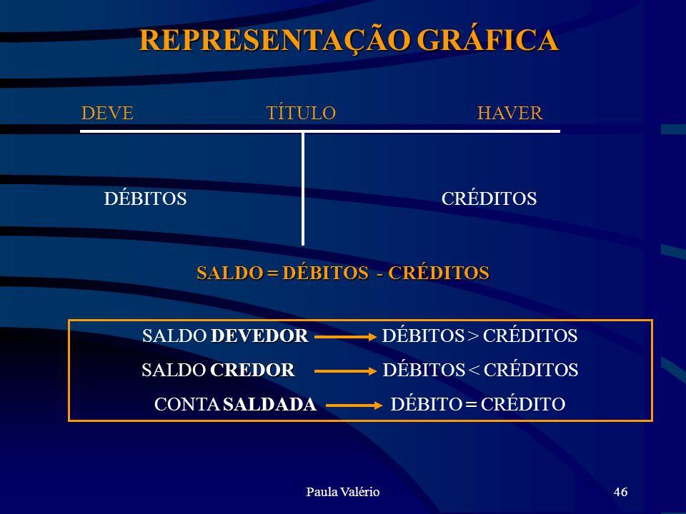 REPRESENTAÇÃO GRÁFICA SALDO = DÉBITOS - CRÉDITOS
