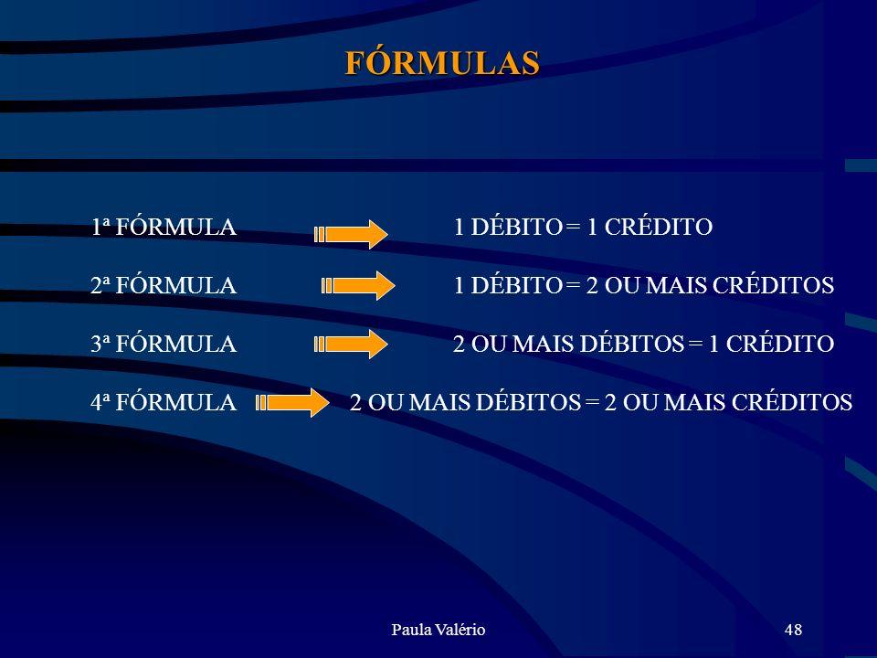FÓRMULAS 1ª FÓRMULA 1 DÉBITO = 1 CRÉDITO