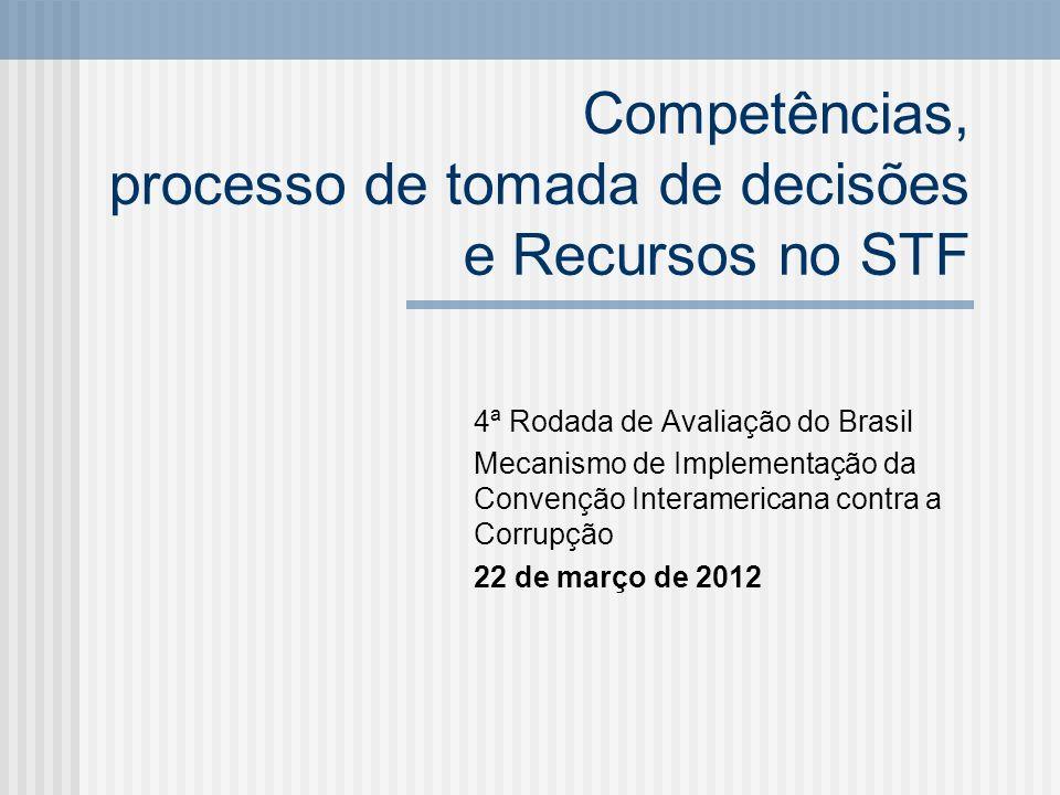 Competências, processo de tomada de decisões e Recursos no STF