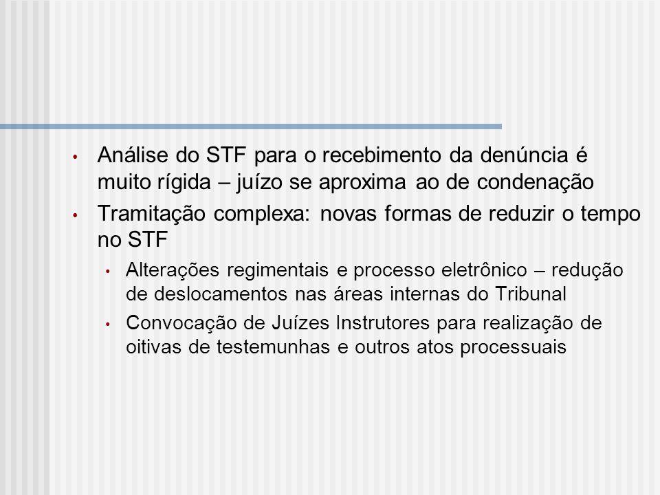 Tramitação complexa: novas formas de reduzir o tempo no STF