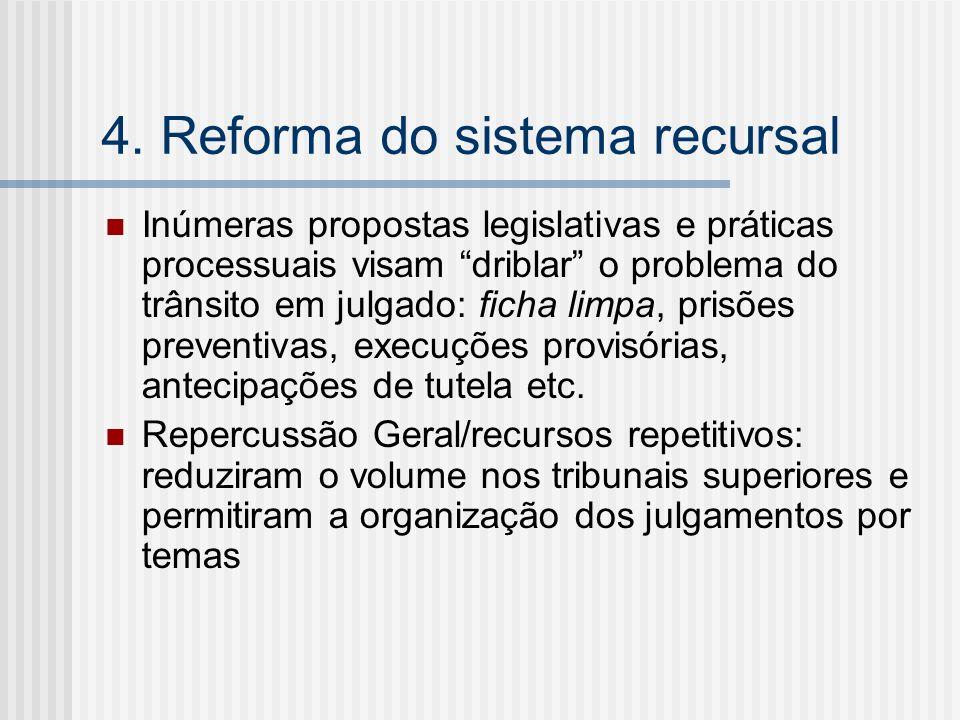 4. Reforma do sistema recursal