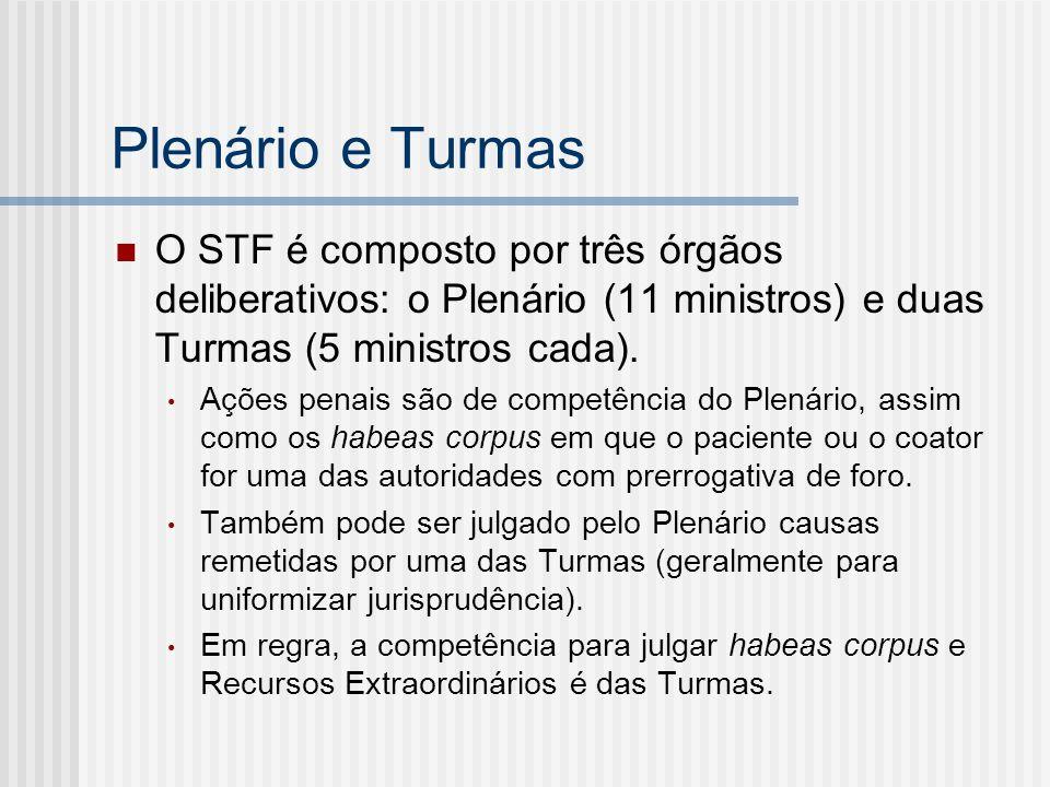 Plenário e TurmasO STF é composto por três órgãos deliberativos: o Plenário (11 ministros) e duas Turmas (5 ministros cada).