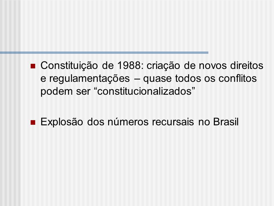 Constituição de 1988: criação de novos direitos e regulamentações – quase todos os conflitos podem ser constitucionalizados