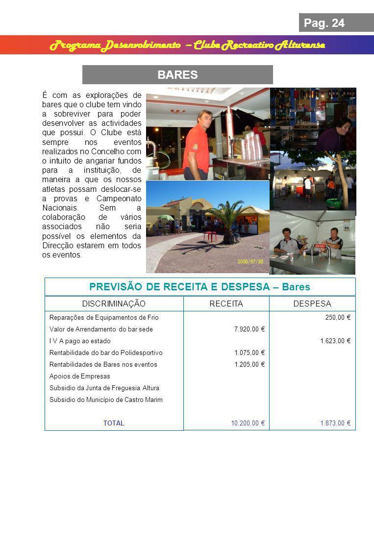 Programa Desenvolvimento – Clube Recreativo Alturense