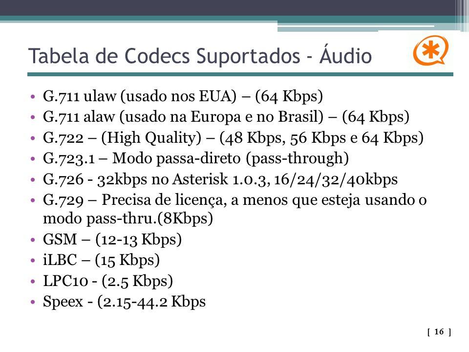 Tabela de Codecs Suportados - Áudio