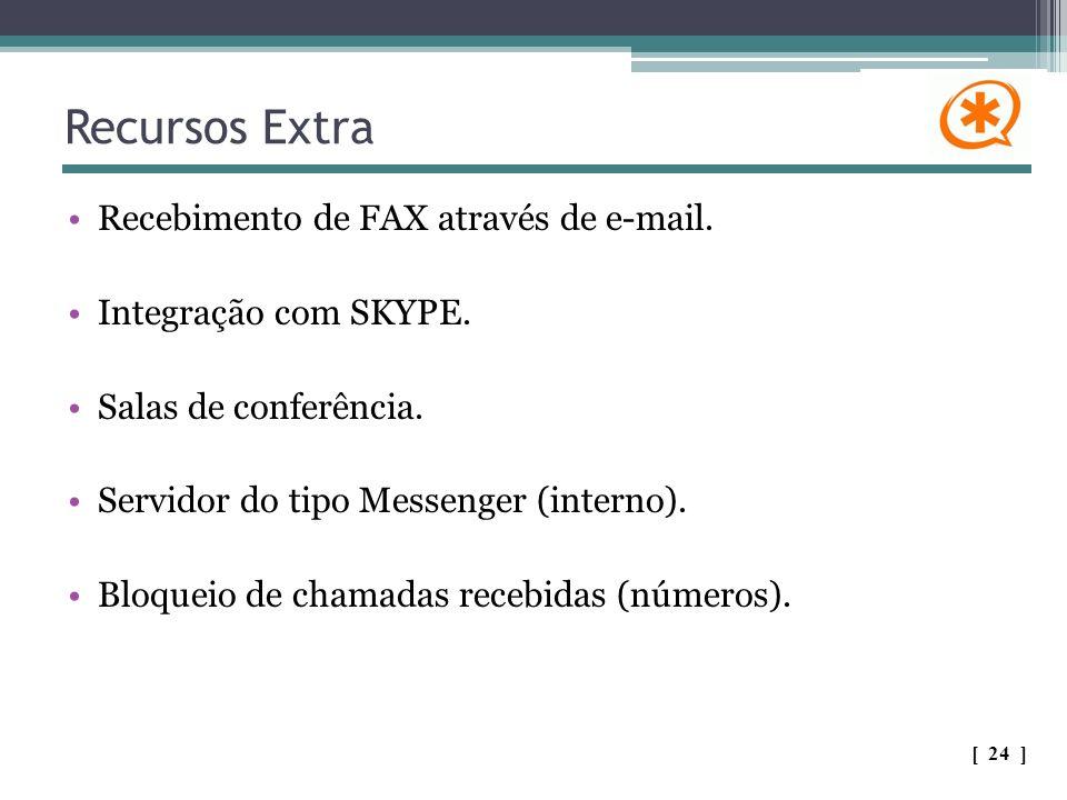 Recursos Extra Recebimento de FAX através de e-mail.
