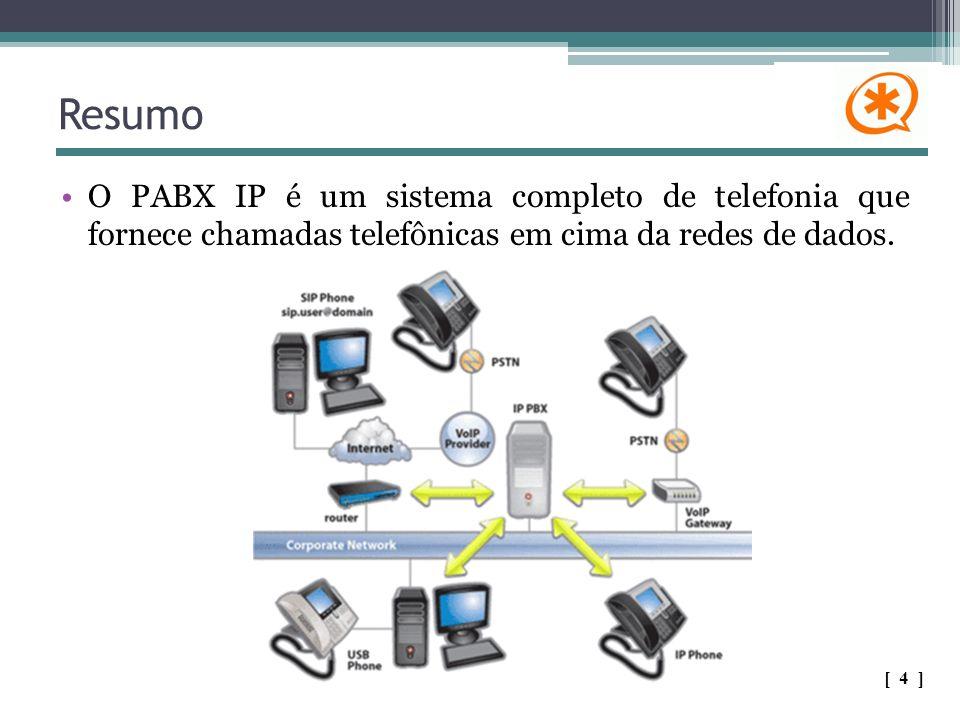 Resumo O PABX IP é um sistema completo de telefonia que fornece chamadas telefônicas em cima da redes de dados.