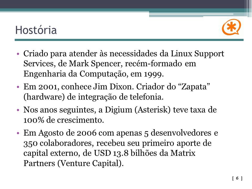 Hostória Criado para atender às necessidades da Linux Support Services, de Mark Spencer, recém-formado em Engenharia da Computação, em 1999.