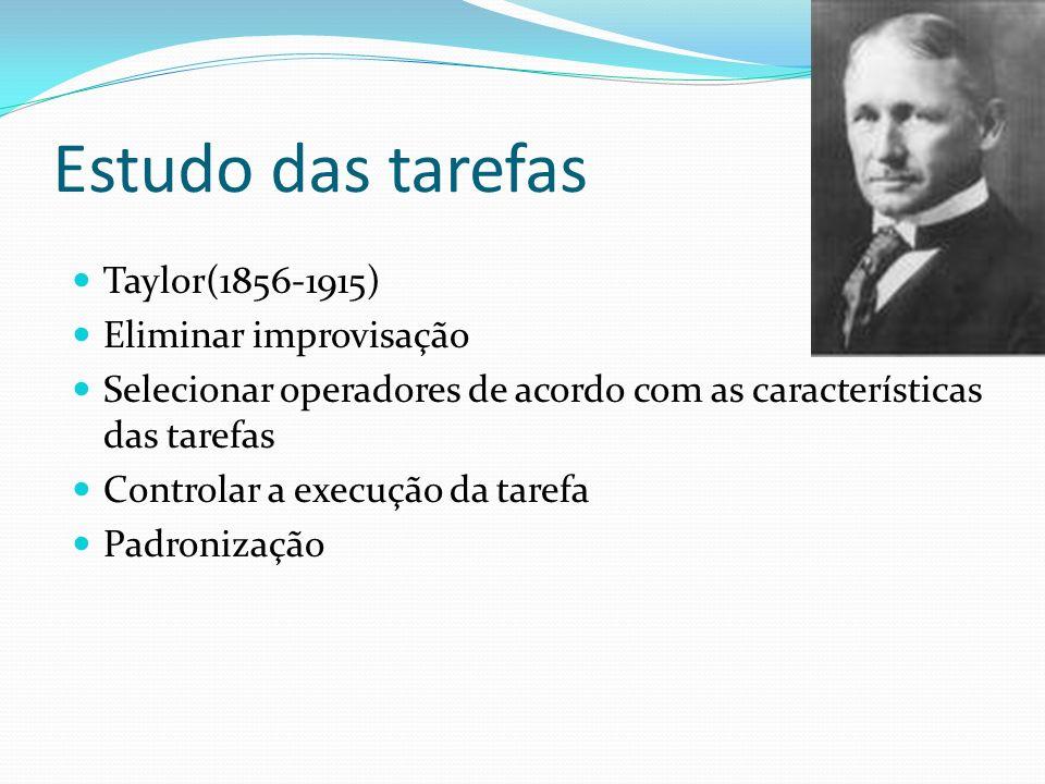 Estudo das tarefas Taylor(1856-1915) Eliminar improvisação