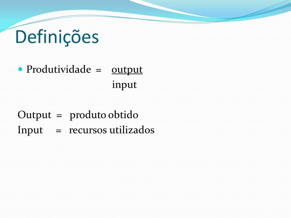 Definições Produtividade = output input Output = produto obtido